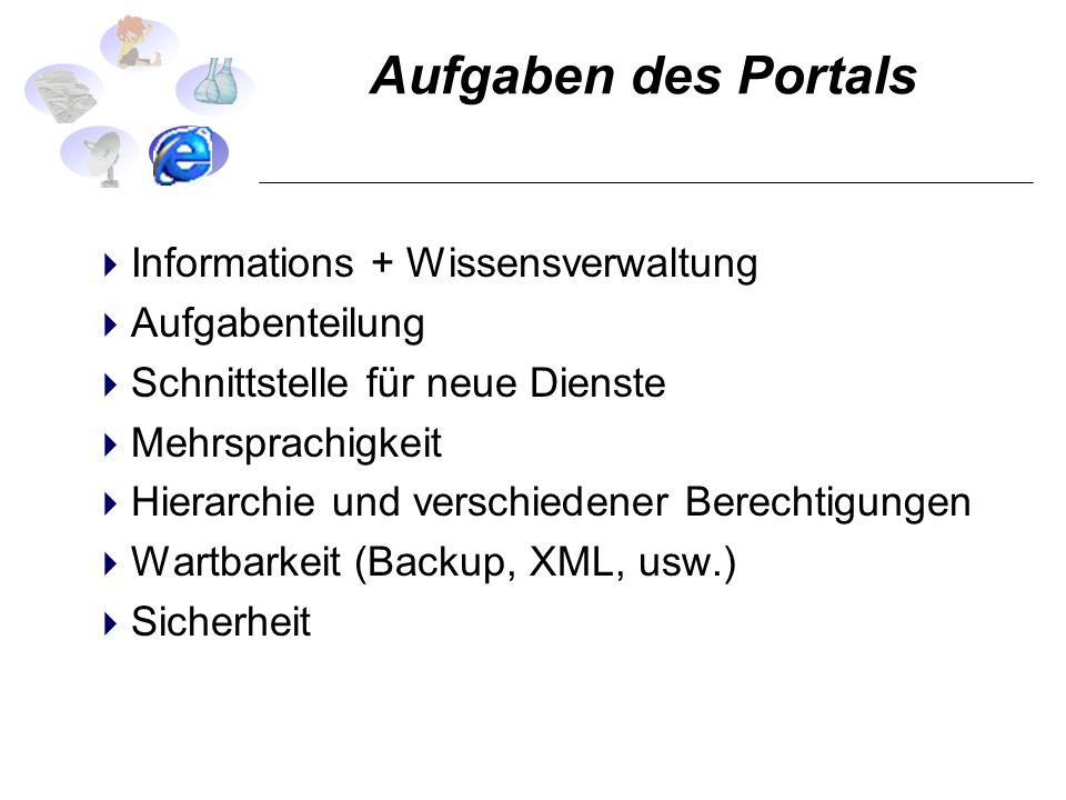 Aufgaben des Portals Informations + Wissensverwaltung Aufgabenteilung Schnittstelle für neue Dienste Mehrsprachigkeit Hierarchie und verschiedener Berechtigungen Wartbarkeit (Backup, XML, usw.) Sicherheit