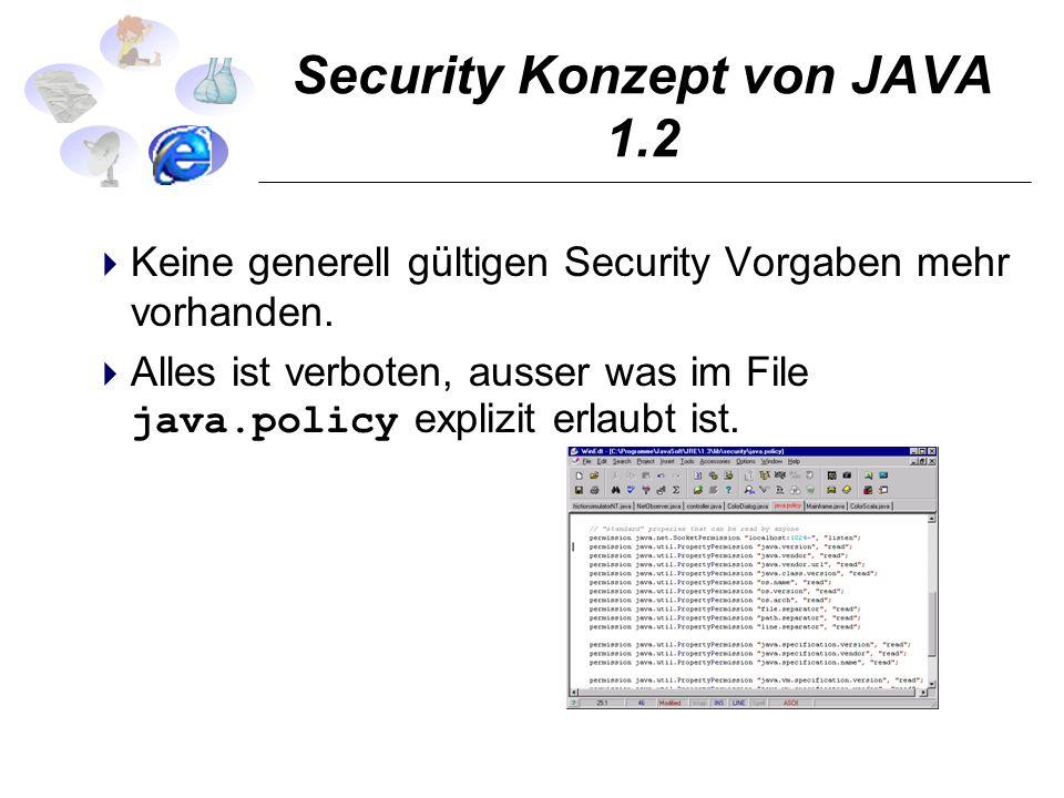 Security Konzept von JAVA 1.2 Keine generell gültigen Security Vorgaben mehr vorhanden.