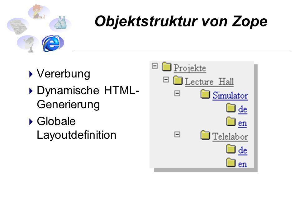 Objektstruktur von Zope Vererbung Dynamische HTML- Generierung Globale Layoutdefinition