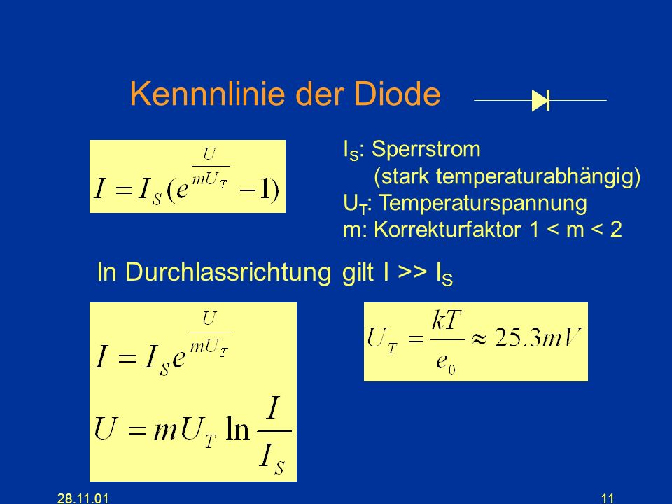 28.11.0111 Kennnlinie der Diode In Durchlassrichtung gilt I >> I S I S : Sperrstrom (stark temperaturabhängig) U T : Temperaturspannung m: Korrekturfa