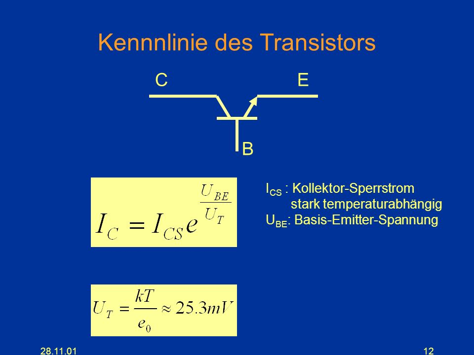 28.11.0112 Kennnlinie des Transistors I CS : Kollektor-Sperrstrom stark temperaturabhängig U BE : Basis-Emitter-Spannung B CE