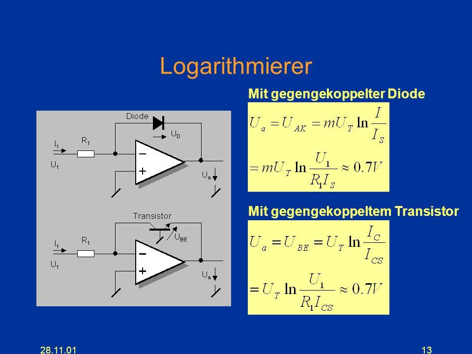 28.11.0113 Logarithmierer Mit gegengekoppelter Diode Mit gegengekoppeltem Transistor