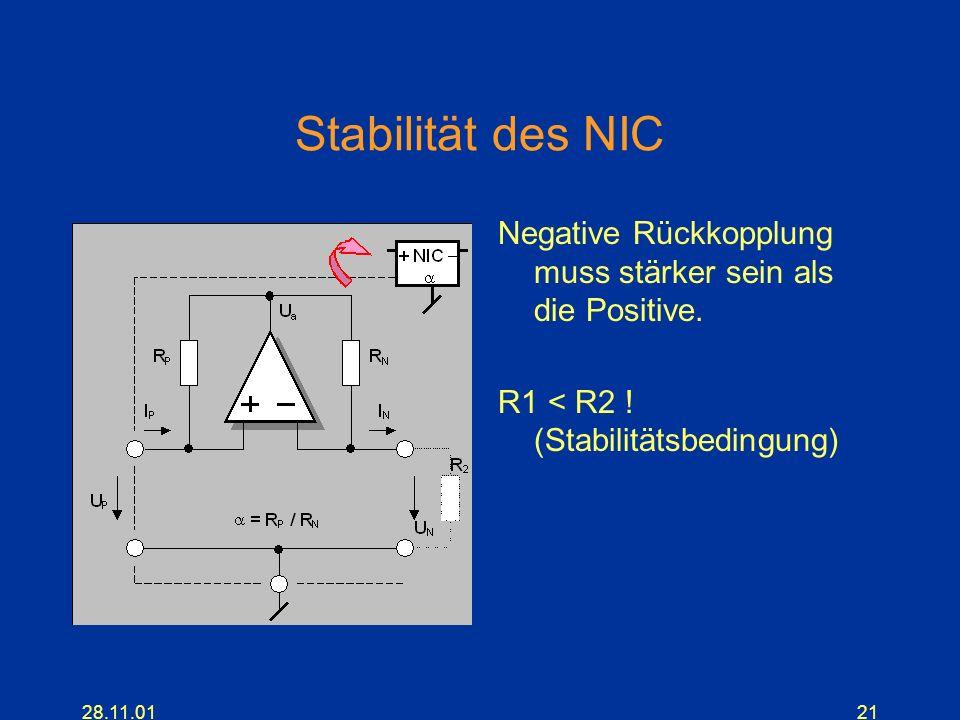 28.11.0121 Stabilität des NIC Negative Rückkopplung muss stärker sein als die Positive. R1 < R2 ! (Stabilitätsbedingung)