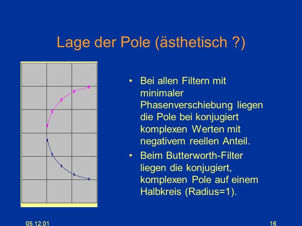 05.12.0116 Lage der Pole (ästhetisch ?) Bei allen Filtern mit minimaler Phasenverschiebung liegen die Pole bei konjugiert komplexen Werten mit negativ