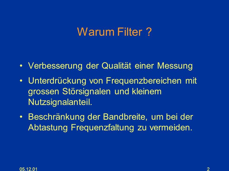 05.12.012 Warum Filter ? Verbesserung der Qualität einer Messung Unterdrückung von Frequenzbereichen mit grossen Störsignalen und kleinem Nutzsignalan