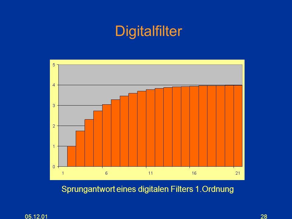 05.12.0128 Digitalfilter Sprungantwort eines digitalen Filters 1.Ordnung