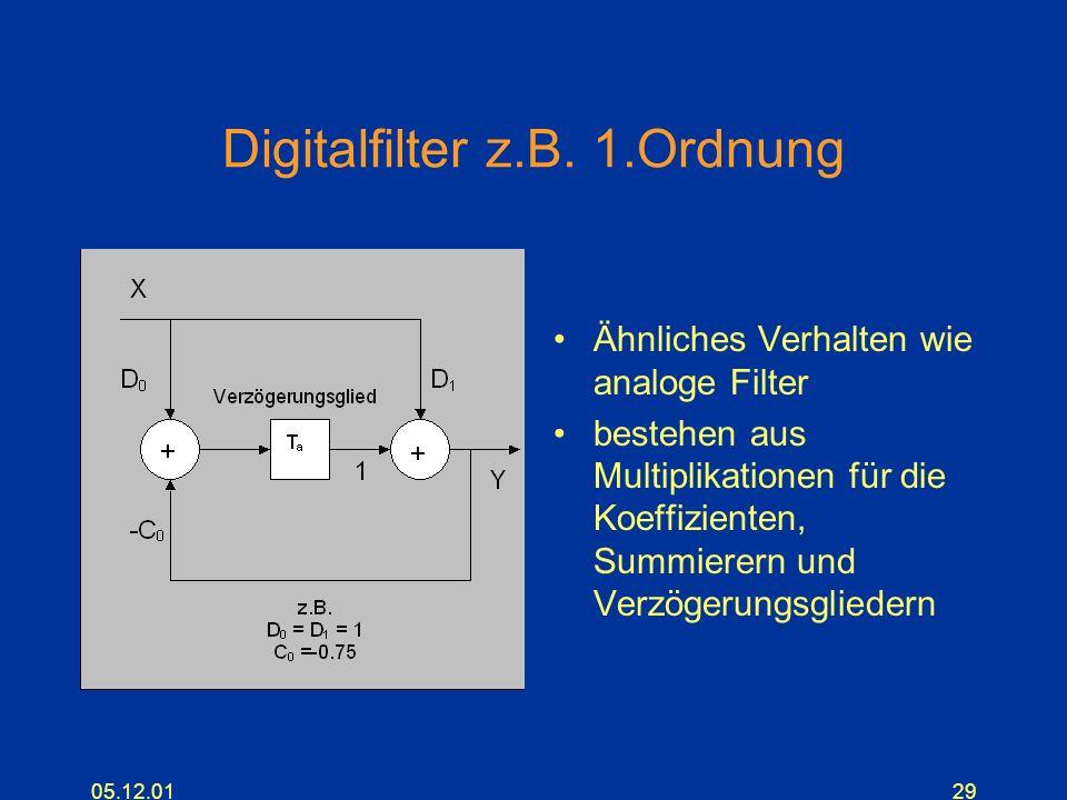 05.12.0129 Digitalfilter z.B. 1.Ordnung Ähnliches Verhalten wie analoge Filter bestehen aus Multiplikationen für die Koeffizienten, Summierern und Ver
