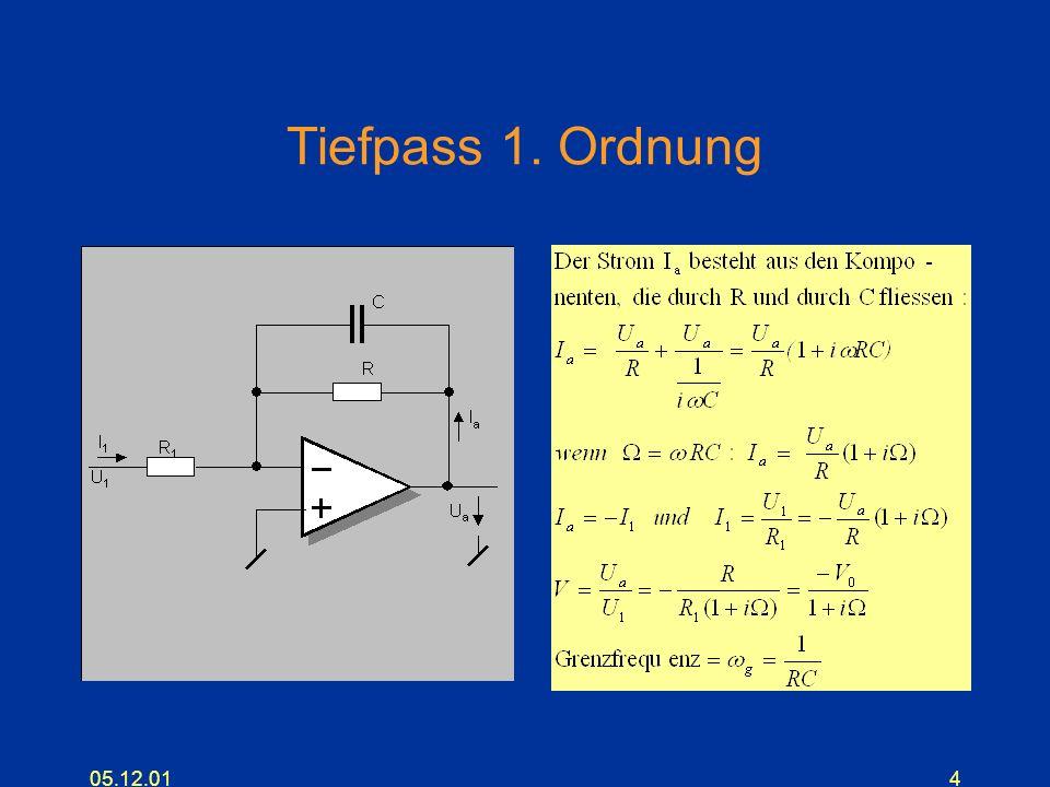 05.12.015 Frequenzverhalten Tiefpass 1.Ordnung -3 dB bei der Grenzfrequenz -20 dB pro Frequenz-Dekade