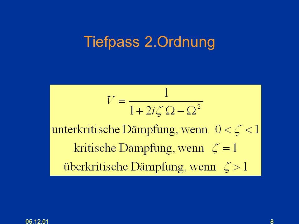 05.12.0119 Transformation TP HP (HP = HochPass)