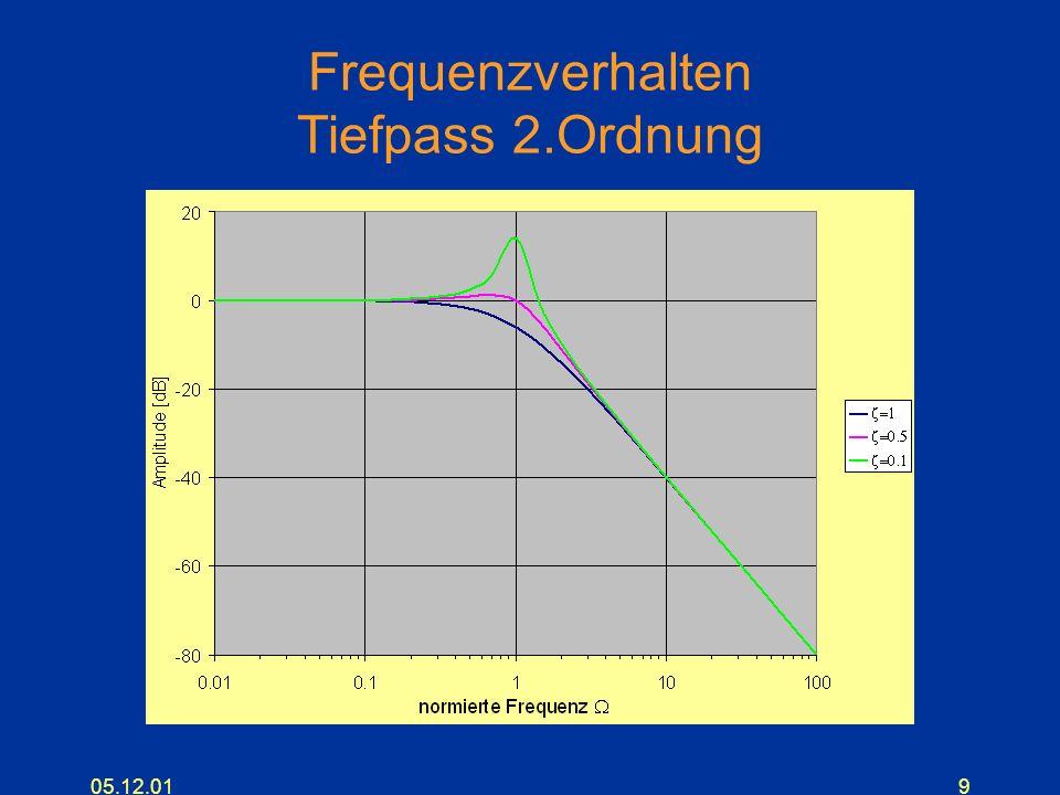 05.12.0110 Sprungantwort Tiefpass 2.Ordnung = 1 = 0.5 = 0.2