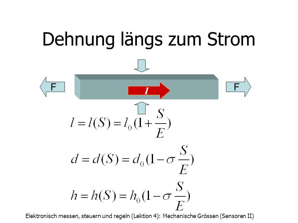 Elektronisch messen, steuern und regeln (Lektion 4): Mechanische Grössen (Sensoren II) Dehnung längs zum Strom FF I