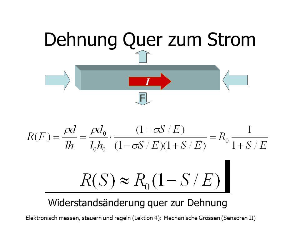 Elektronisch messen, steuern und regeln (Lektion 4): Mechanische Grössen (Sensoren II) Dehnung Quer zum Strom F I Widerstandsänderung quer zur Dehnung