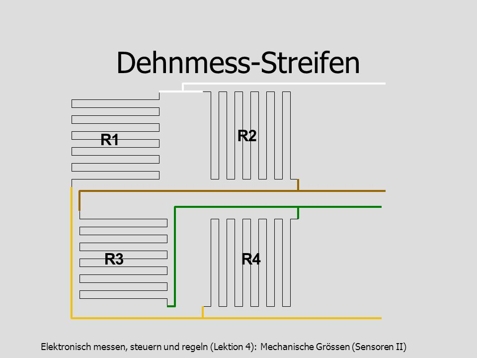 Elektronisch messen, steuern und regeln (Lektion 4): Mechanische Grössen (Sensoren II) Dehnmess-Streifen R1 R2 R4R3