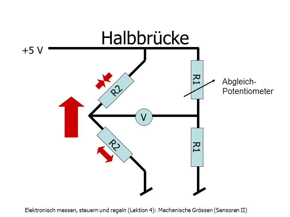 Elektronisch messen, steuern und regeln (Lektion 4): Mechanische Grössen (Sensoren II) Halbbrücke R2 V +5 V R1 Abgleich- Potentiometer
