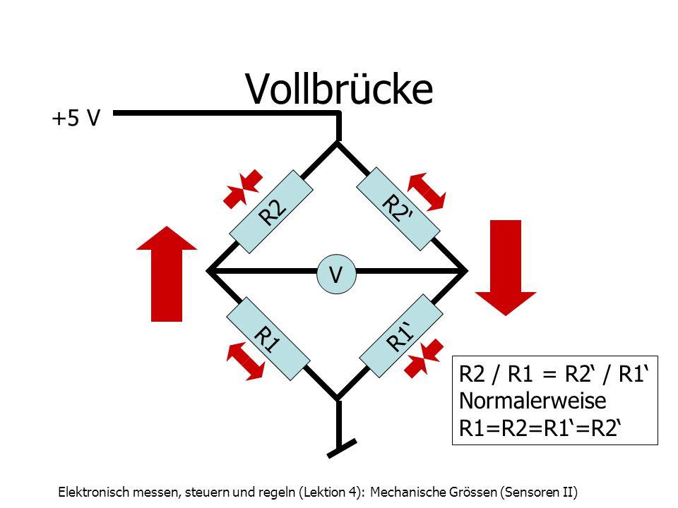 Elektronisch messen, steuern und regeln (Lektion 4): Mechanische Grössen (Sensoren II) Vollbrücke R2 R1 V +5 V R2 / R1 = R2 / R1 Normalerweise R1=R2=R