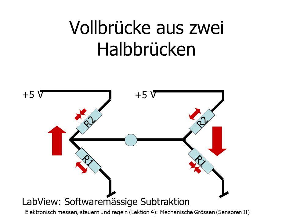 Elektronisch messen, steuern und regeln (Lektion 4): Mechanische Grössen (Sensoren II) Vollbrücke aus zwei Halbbrücken R2 R1 +5 V R2 R1 +5 V LabView: