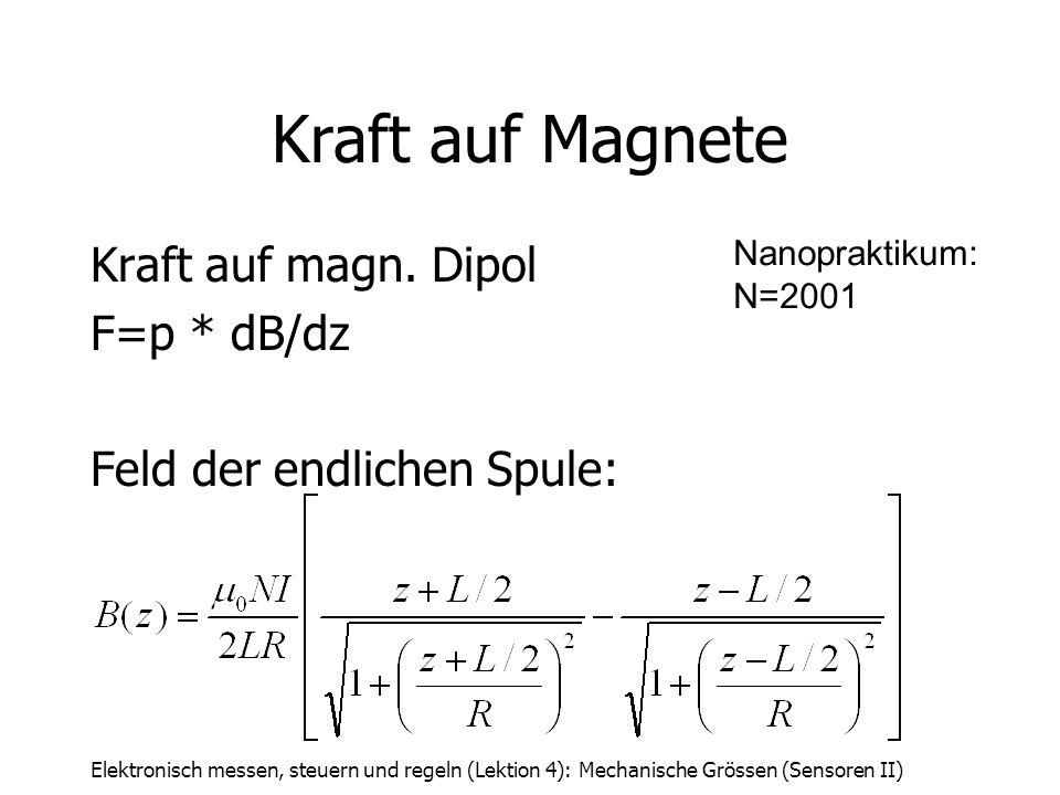 Elektronisch messen, steuern und regeln (Lektion 4): Mechanische Grössen (Sensoren II) Kraft auf Magnete Kraft auf magn. Dipol F=p * dB/dz Feld der en