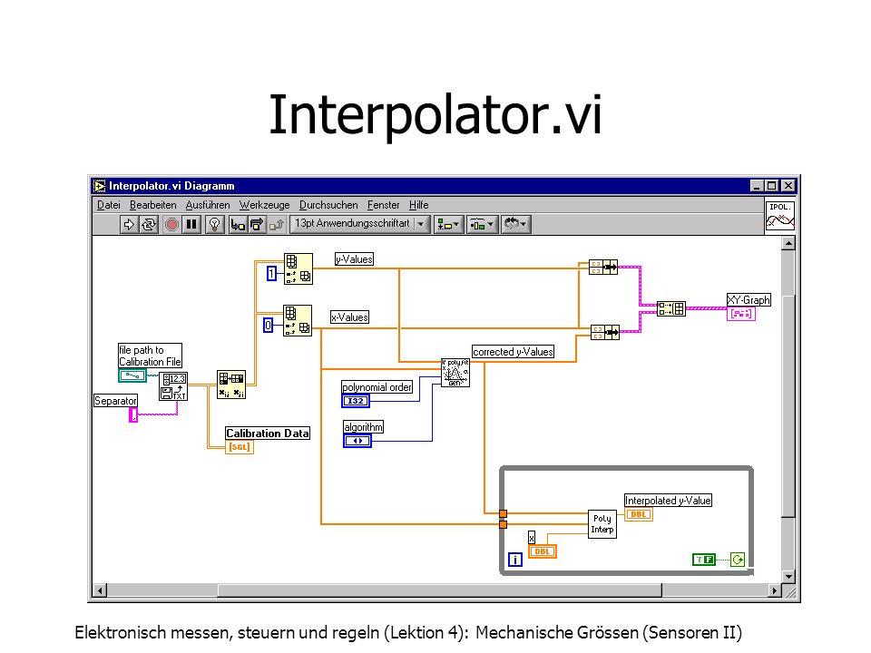 Elektronisch messen, steuern und regeln (Lektion 4): Mechanische Grössen (Sensoren II) Interpolator.vi