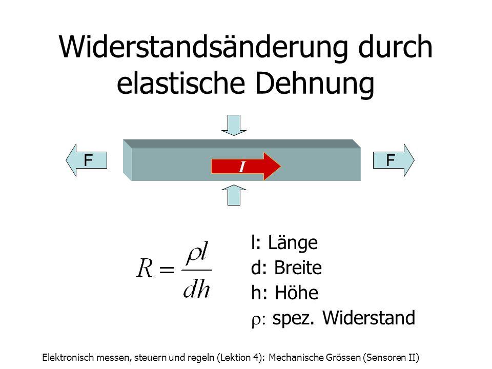Elektronisch messen, steuern und regeln (Lektion 4): Mechanische Grössen (Sensoren II) Widerstandsänderung durch elastische Dehnung l: Länge d: Breite
