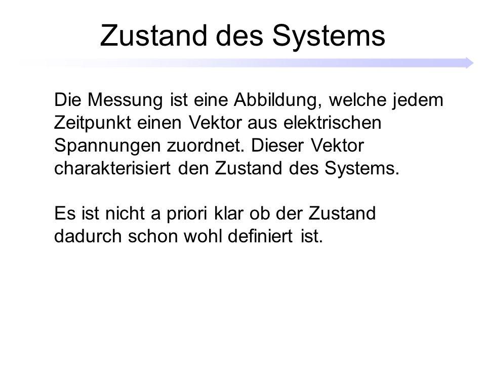 Zustand des Systems Die Messung ist eine Abbildung, welche jedem Zeitpunkt einen Vektor aus elektrischen Spannungen zuordnet.