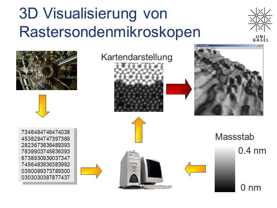 3D Visualisierung von Rastersondenmikroskopen Kartendarstellung Massstab 0 nm 0.4 nm 7346484746474038 4538294747397389 2823673836489393 78399037459363