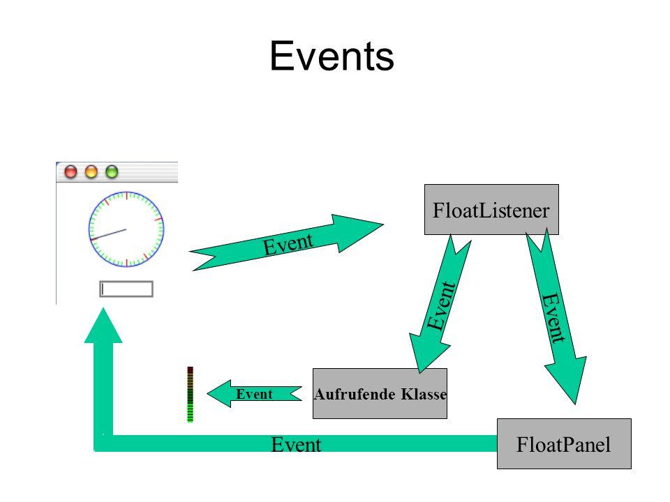 Events Event FloatListener FloatPanel Aufrufende Klasse Event