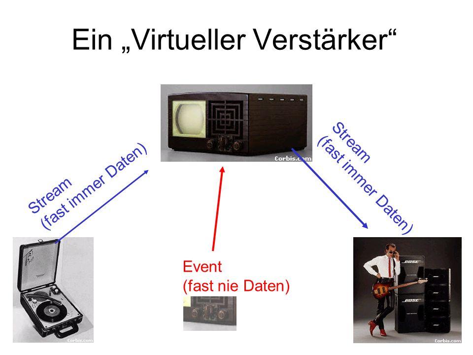 Ein Virtueller Verstärker Stream (fast immer Daten) Event (fast nie Daten) Stream (fast immer Daten)