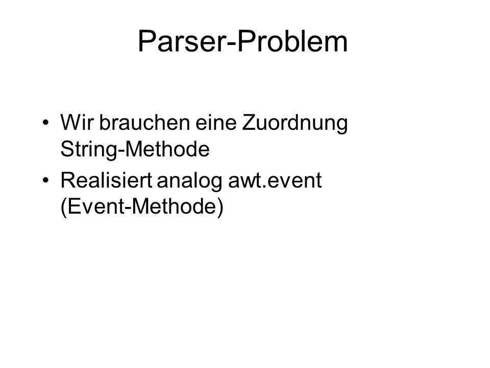 Parser-Problem Wir brauchen eine Zuordnung String-Methode Realisiert analog awt.event (Event-Methode)