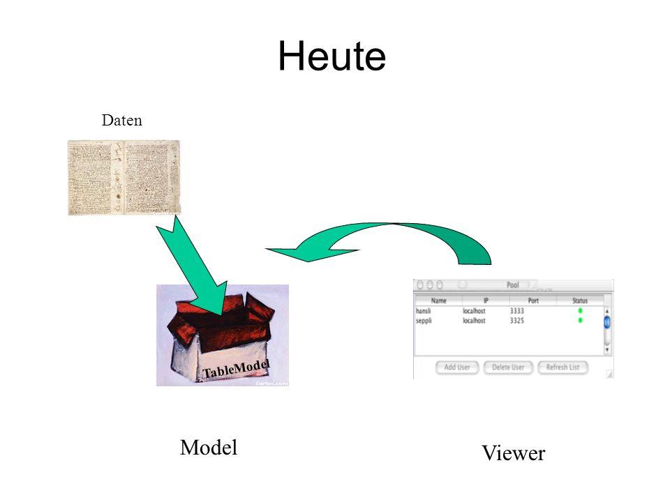 Heute TableModel Model Viewer Daten