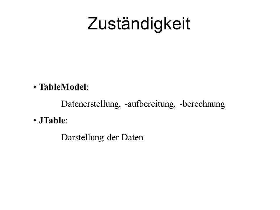 Zuständigkeit TableModel: Datenerstellung, -aufbereitung, -berechnung JTable: Darstellung der Daten