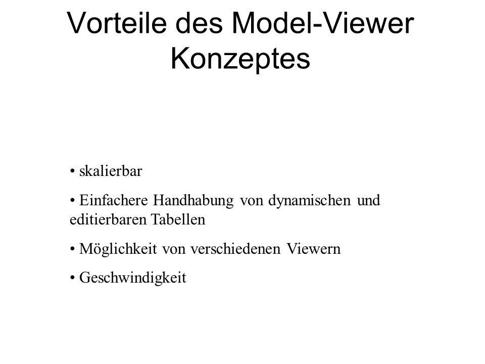 Vorteile des Model-Viewer Konzeptes skalierbar Einfachere Handhabung von dynamischen und editierbaren Tabellen Möglichkeit von verschiedenen Viewern G