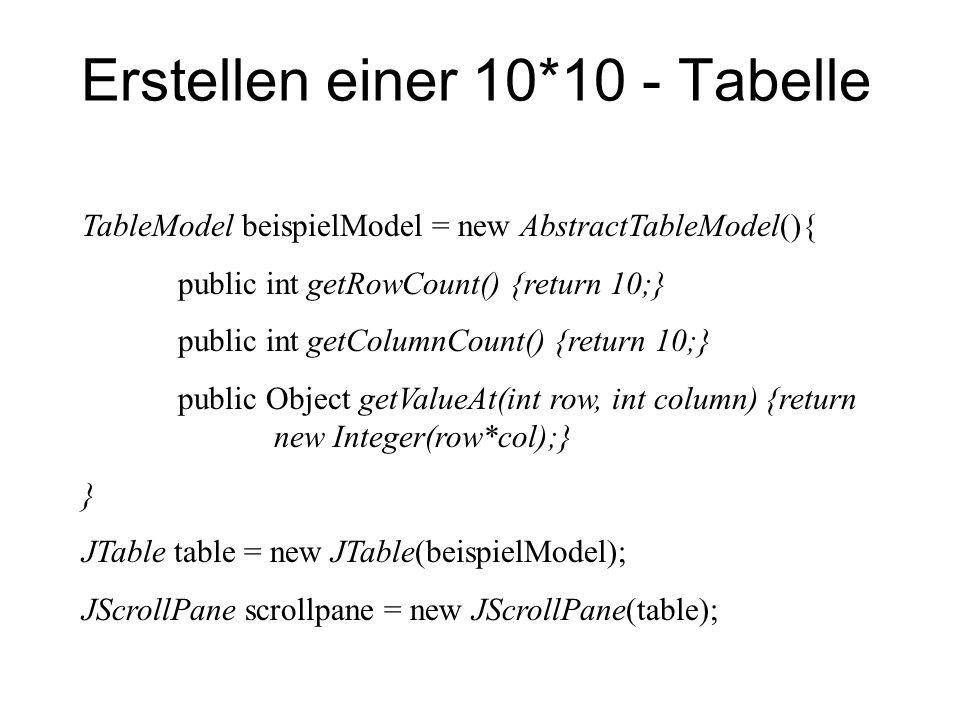 Erstellen einer 10*10 - Tabelle TableModel beispielModel = new AbstractTableModel(){ public int getRowCount() {return 10;} public int getColumnCount()