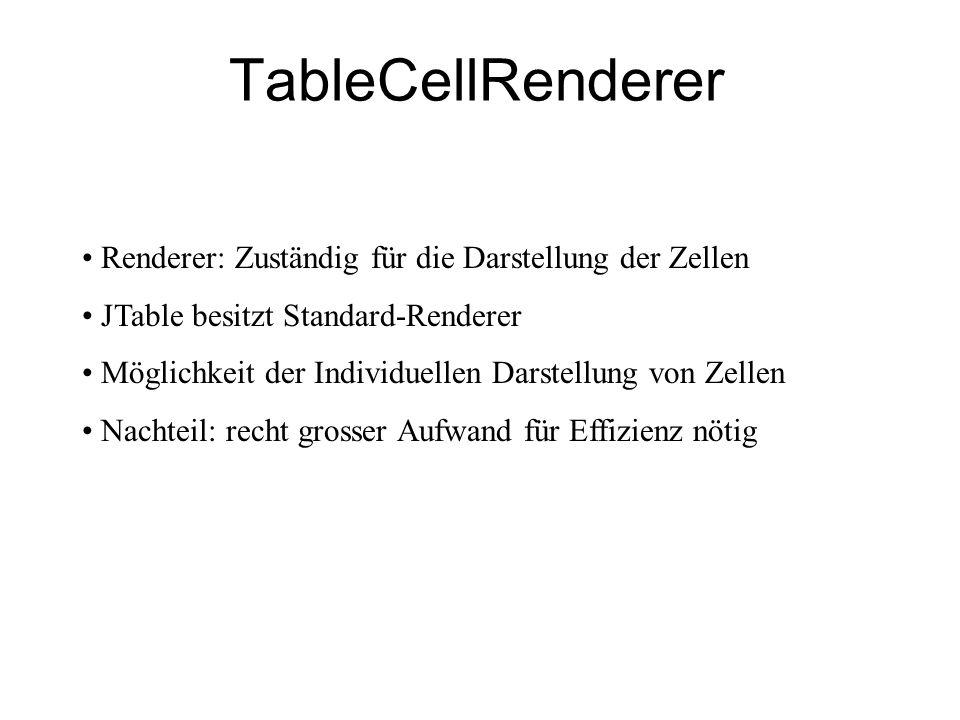 TableCellRenderer Renderer: Zuständig für die Darstellung der Zellen JTable besitzt Standard-Renderer Möglichkeit der Individuellen Darstellung von Ze