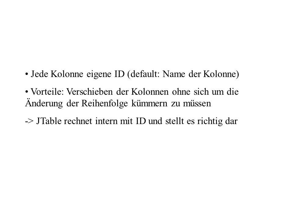 Jede Kolonne eigene ID (default: Name der Kolonne) Vorteile: Verschieben der Kolonnen ohne sich um die Änderung der Reihenfolge kümmern zu müssen -> J