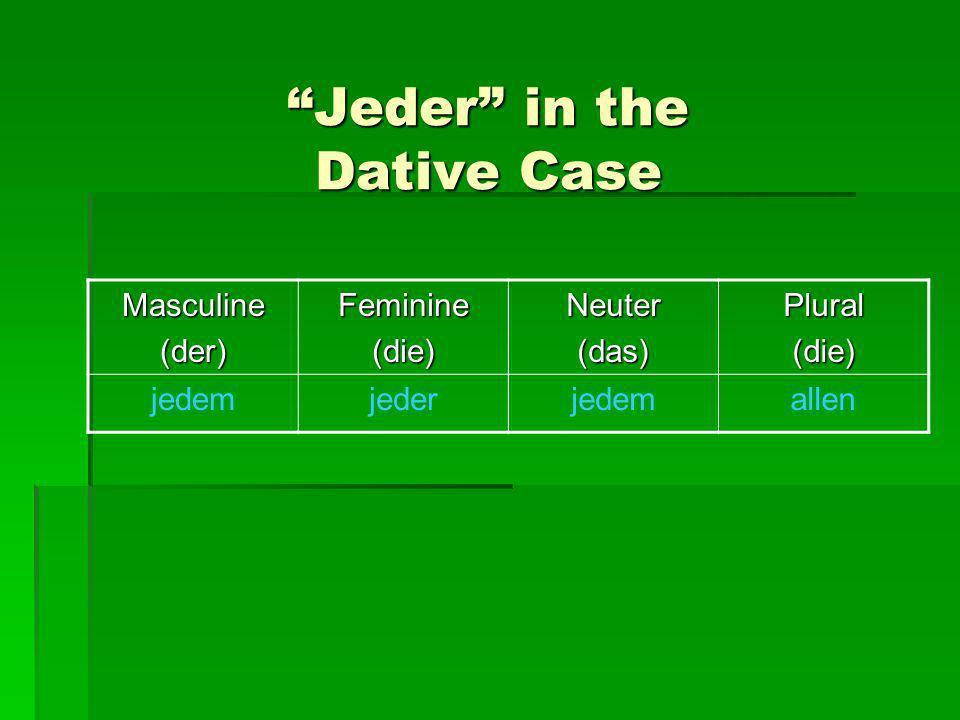 Jeder in the Dative Case Masculine(der)Feminine(die)Neuter(das)Plural(die) jedemjederjedemallen
