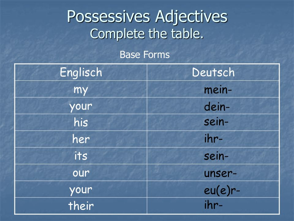 Possessives Adjectives Complete the table. EnglischDeutsch my your his her its our your their mein- dein- sein- ihr- sein- unser- eu(e)r- ihr- Base Fo