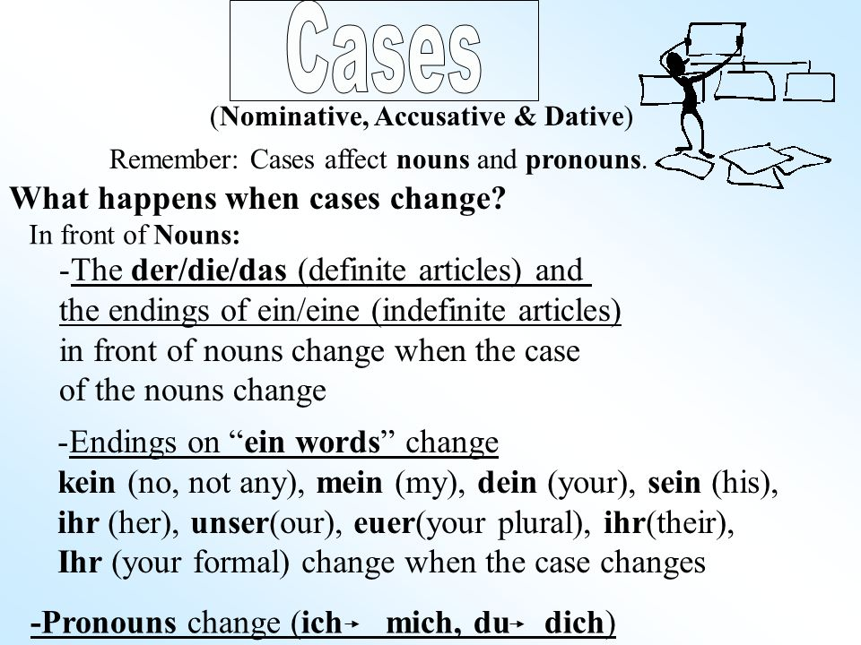 -The der/die/das (definite articles) and the endings of ein/eine (indefinite articles) in front of nouns change when the case of the nouns change (Nom