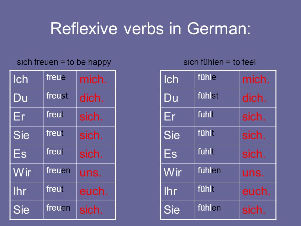Reflexive verbs in German: Ich freue mich. Du freust dich. Er freut sich. Sie freut sich. Es freut sich. Wir freuen uns. Ihr freut euch. Sie freuen si