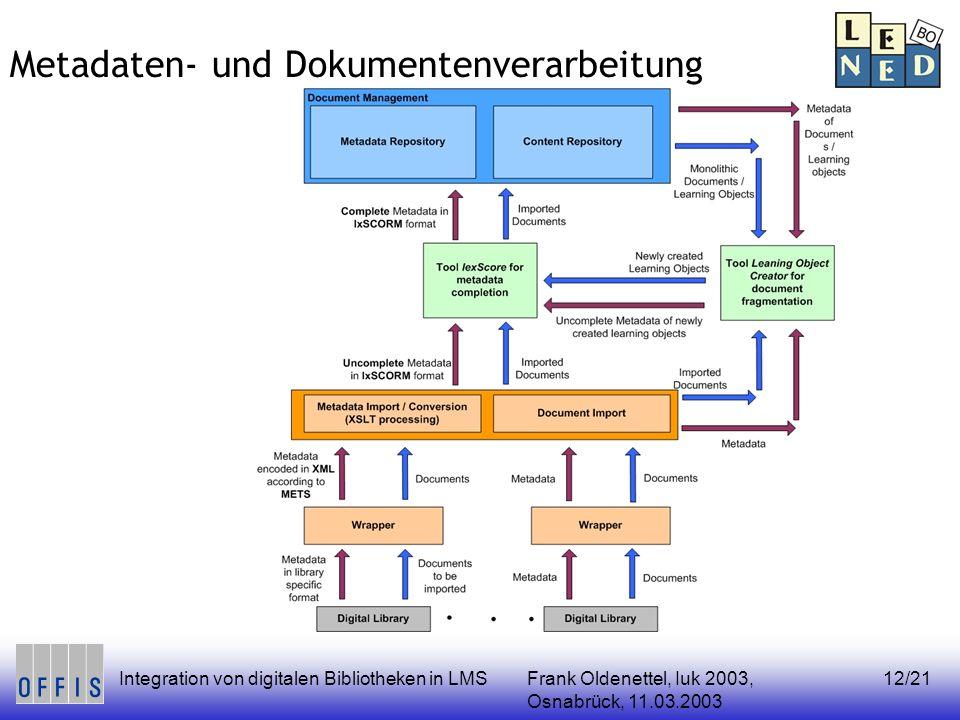 Frank Oldenettel, Iuk 2003, Osnabrück, 11.03.2003 Integration von digitalen Bibliotheken in LMS12/21 Metadaten- und Dokumentenverarbeitung