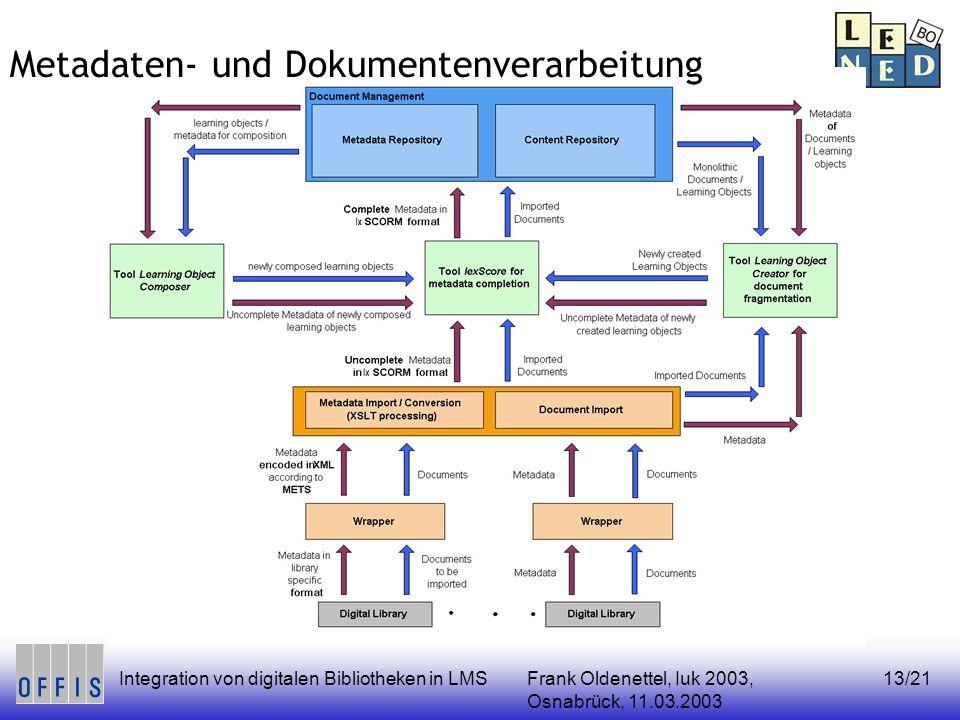 Frank Oldenettel, Iuk 2003, Osnabrück, 11.03.2003 Integration von digitalen Bibliotheken in LMS13/21 Metadaten- und Dokumentenverarbeitung
