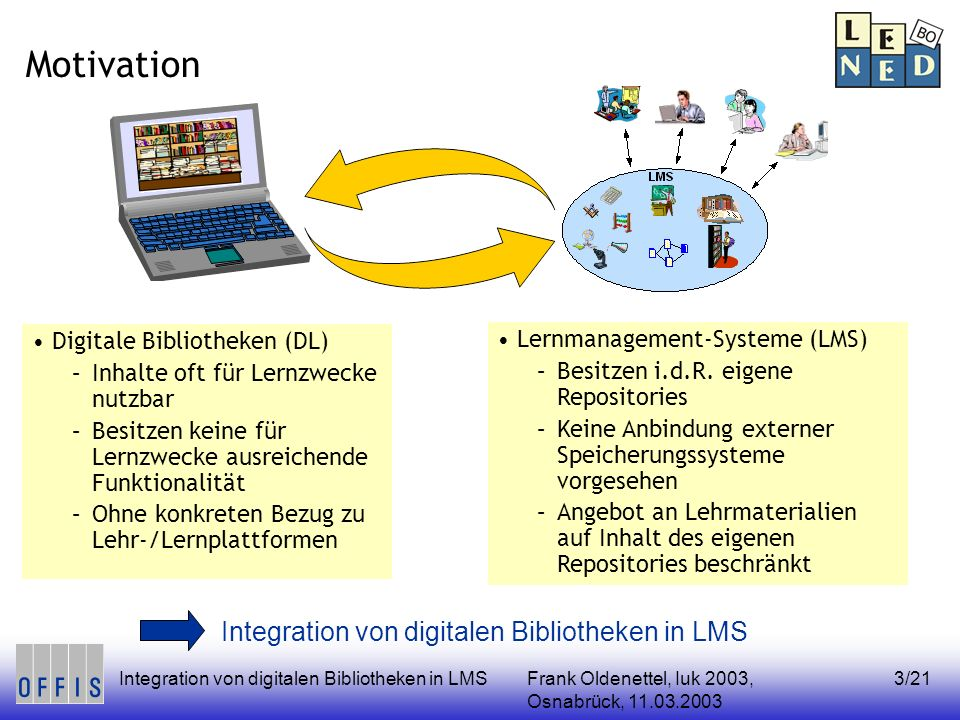 Frank Oldenettel, Iuk 2003, Osnabrück, 11.03.2003 Integration von digitalen Bibliotheken in LMS3/21 Motivation Lernmanagement-Systeme (LMS) –Besitzen i.d.R.