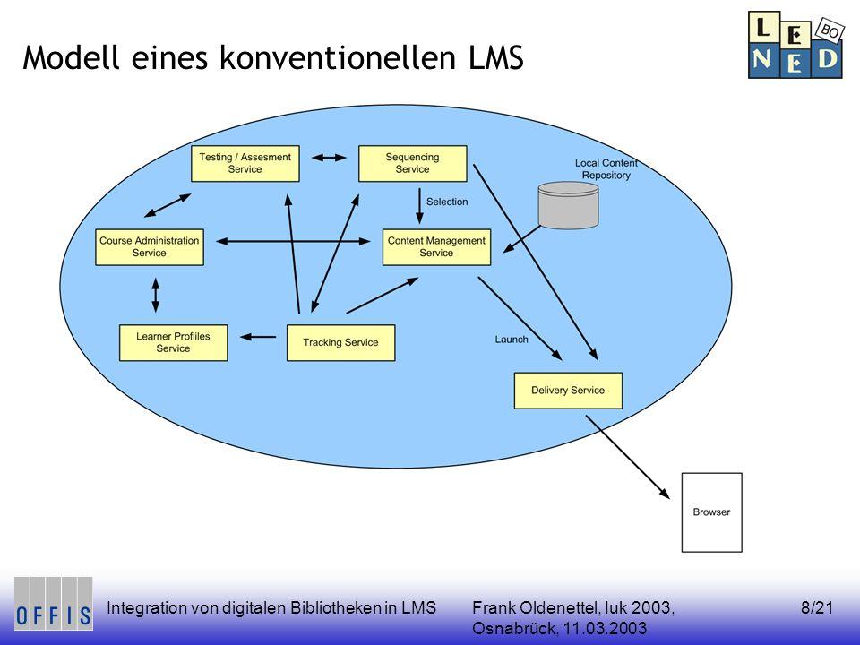 Frank Oldenettel, Iuk 2003, Osnabrück, 11.03.2003 Integration von digitalen Bibliotheken in LMS8/21 Modell eines konventionellen LMS
