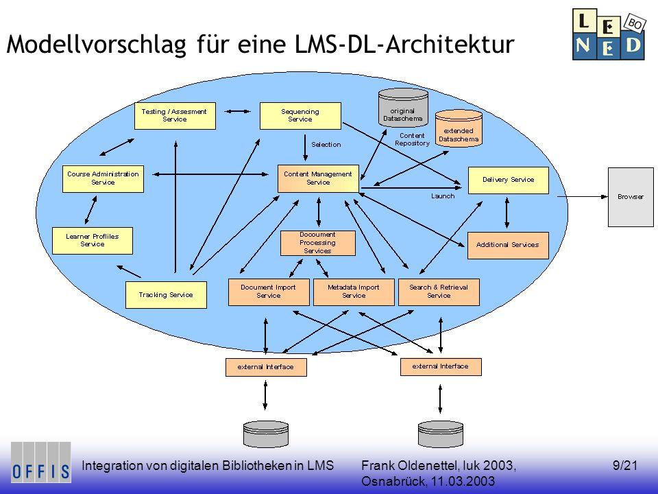 Frank Oldenettel, Iuk 2003, Osnabrück, 11.03.2003 Integration von digitalen Bibliotheken in LMS9/21 Modellvorschlag für eine LMS-DL-Architektur