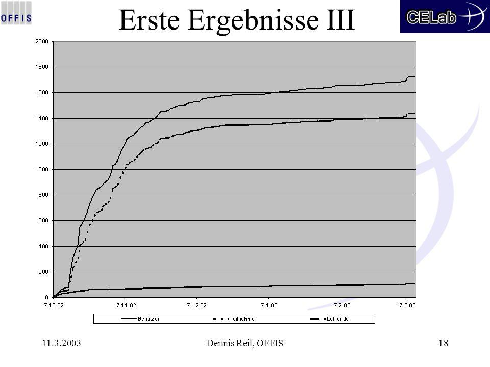 11.3.2003Dennis Reil, OFFIS18 Erste Ergebnisse III