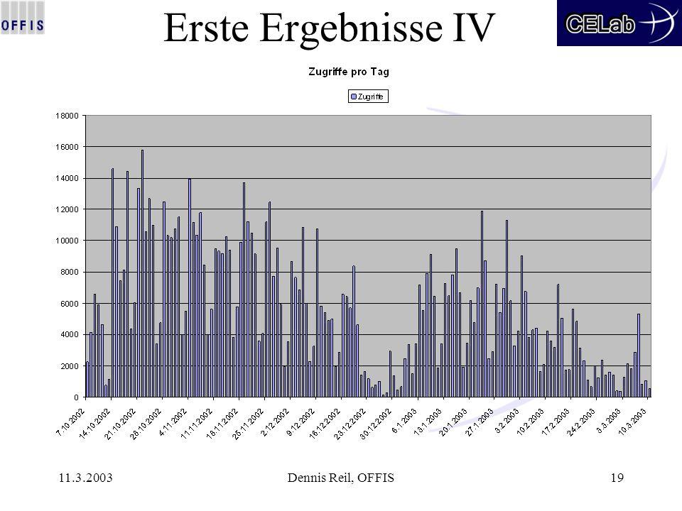 11.3.2003Dennis Reil, OFFIS19 Erste Ergebnisse IV