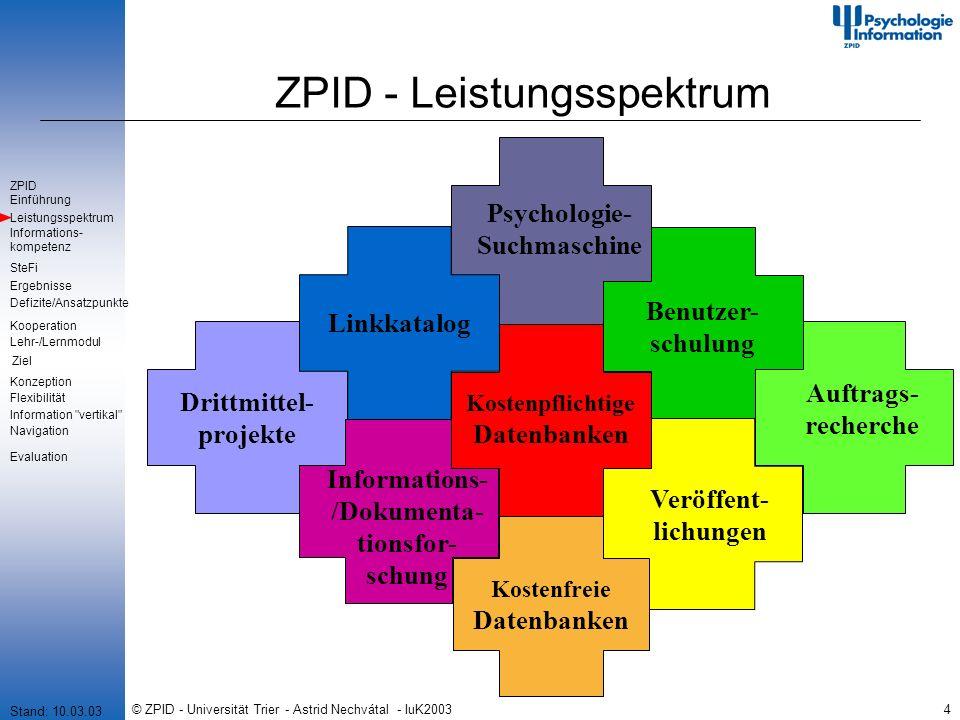 © ZPID - Universität Trier - Astrid Nechvátal - IuK20034 ZPID - Leistungsspektrum Benutzer- schulung Psychologie- Suchmaschine Veröffent- lichungen Ko