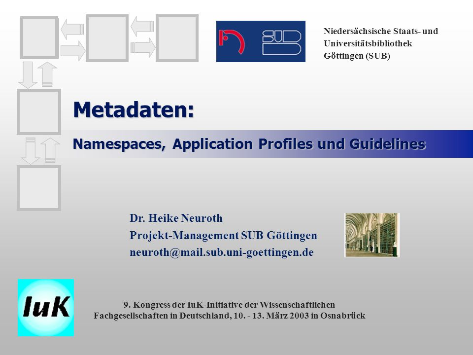 Metadaten: Namespaces, Application Profiles und Guidelines Dr. Heike Neuroth Projekt-Management SUB Göttingen neuroth@mail.sub.uni-goettingen.de Niede