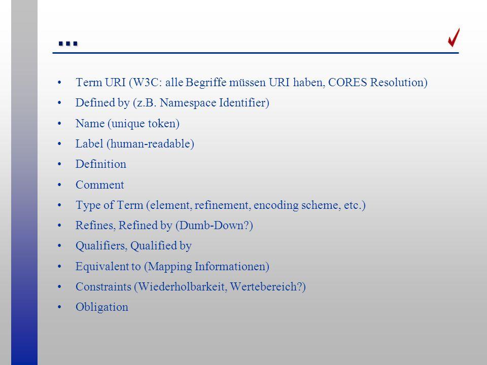 … Term URI (W3C: alle Begriffe müssen URI haben, CORES Resolution) Defined by (z.B. Namespace Identifier) Name (unique token) Label (human-readable) D