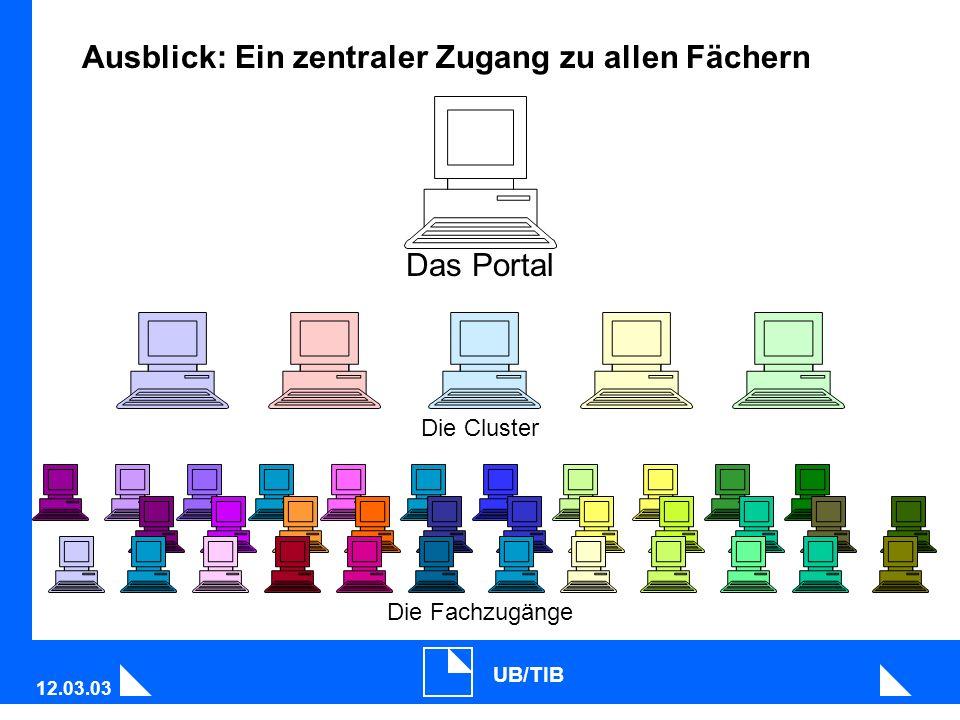 12.03.03 UB/TIB Ausblick: Ein zentraler Zugang zu allen Fächern Das Portal Die Cluster Die Fachzugänge