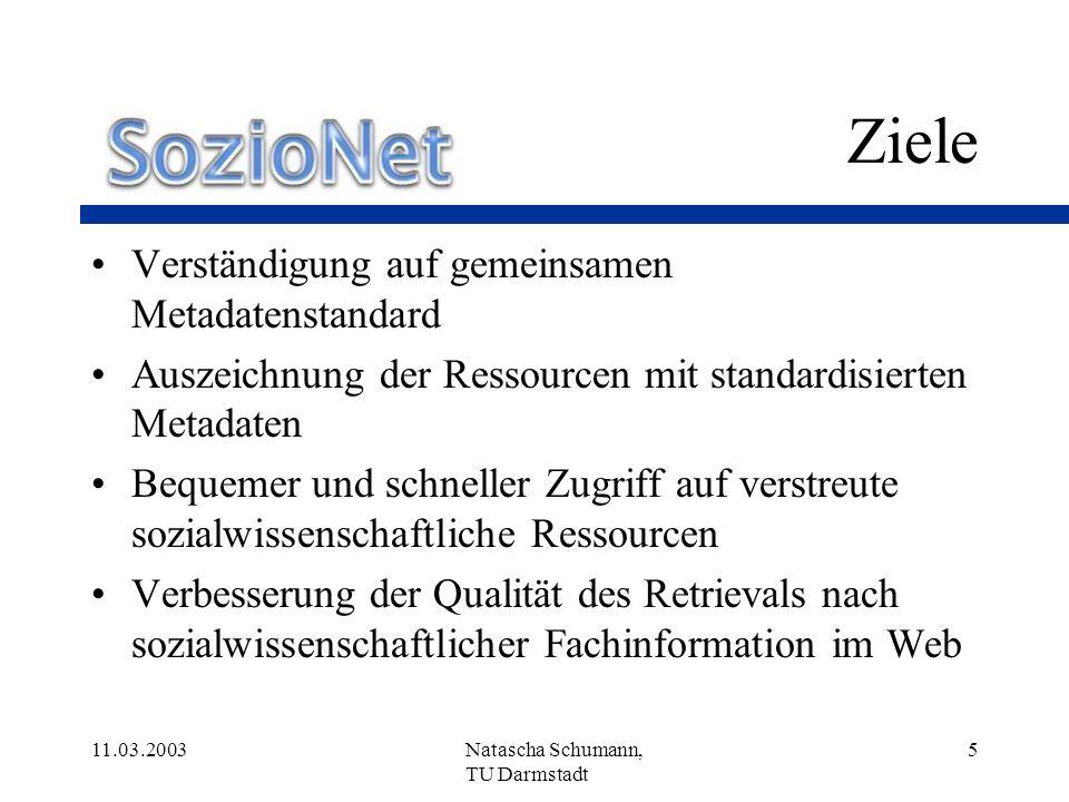 11.03.2003Natascha Schumann, TU Darmstadt 6 Organisatorische Zielsetzung Etablierung von SozioNet innerhalb der Sozialwissenschaften Vereinbarung von Organisationsstrukturen mit den beteiligten Institutionen, um eine nachhaltige Nutzung und Erweiterung des Dienstes zu gewährleisten Information, Betreuung und Unterstützung der beteiligten Einrichtungen